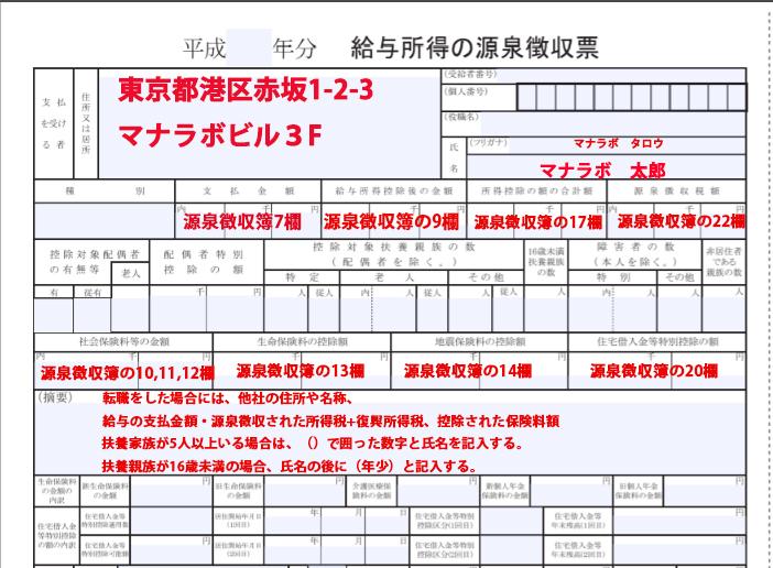 退職 所得 の 源泉 徴収 票 書き方